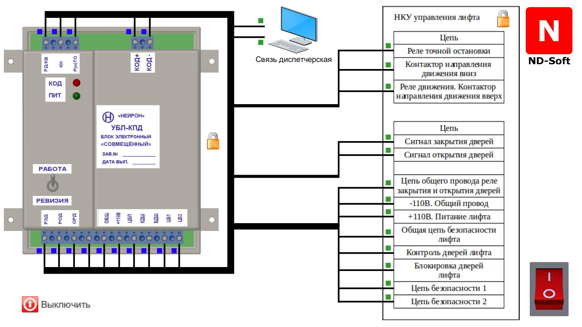 Симулятор устройства УБЛ-КПД Совмещенный