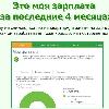 От 500 до 7500 рублей в сутки специально для ленивых!